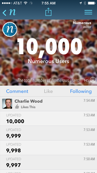 Numerous Hits 10,000 Users