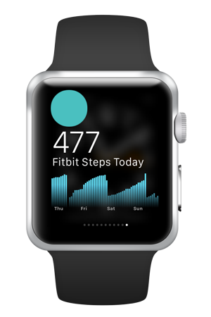 Fitbit on Numerous