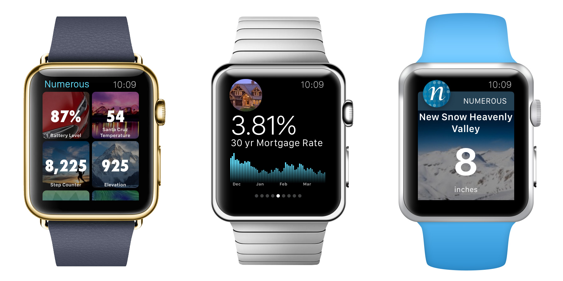 Numerous for Apple Watch